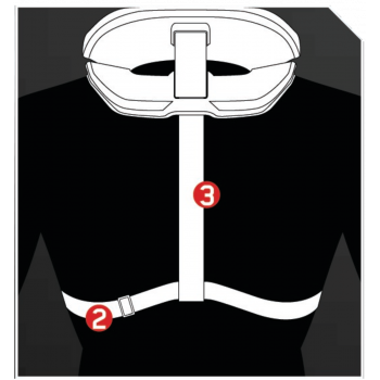 R4 Race collar Protection